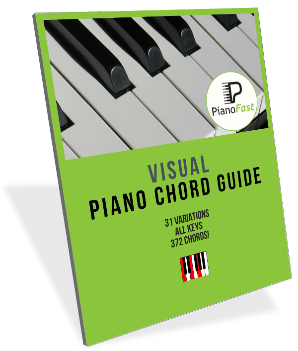 picture about Printable Piano Chord Chart named Absolutely free Printable Piano Chord Chart